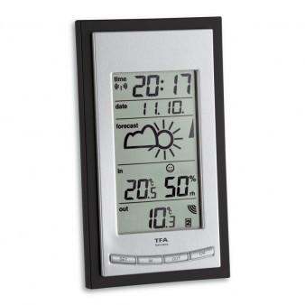 Wetter und Optik