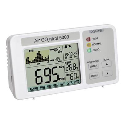 CO2-Messgerät mit Datenlogger